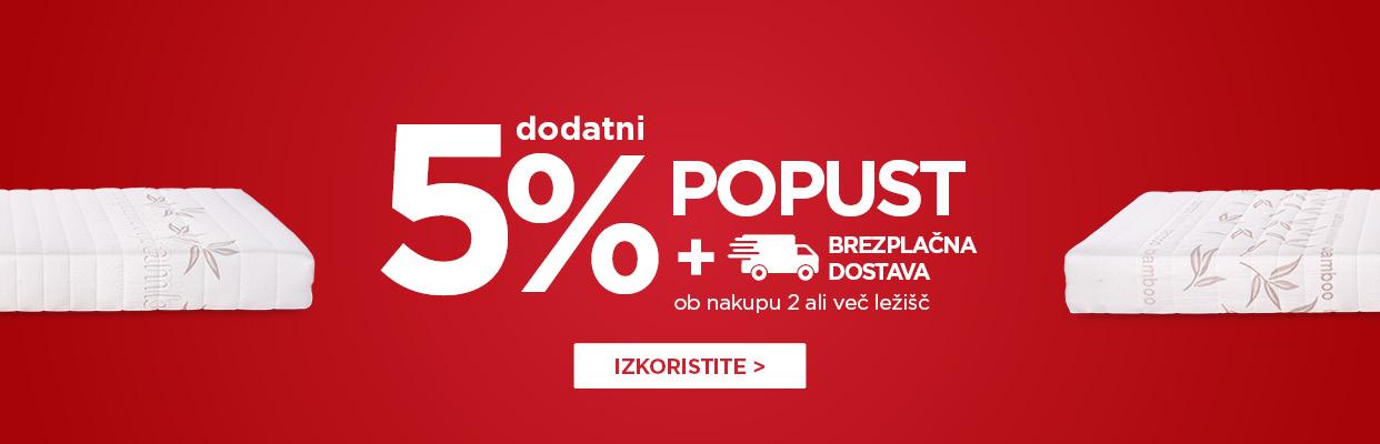 Družinski prihranek 5% ob nakupu ležišč